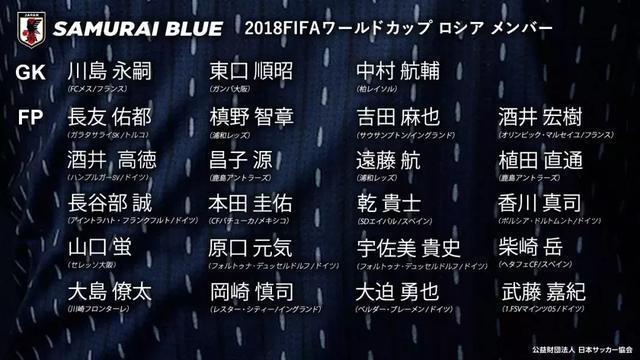從世界盃到亞洲盃再到美洲盃,日本國家隊陣容有哪些變化?