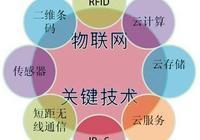 馬雲、劉強東、雷軍等大佬激辯996,幾大立場,你站誰?