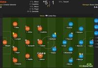 巴薩VS里昂賽後評分:梅西獨造4球,獲10分滿分