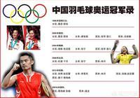 歷屆奧運會中國羽毛球冠軍有哪些?