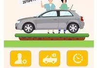 車輛購置稅法的這些新變化,你知道嗎?