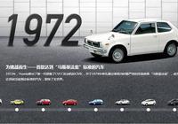 15萬級轎車,比卡羅拉外觀運動,19款本田思域顏值實力擔當