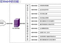 PHP入門-PHP基本語法(一)