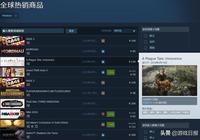 Steam:最考智商的生存遊戲上線?自己死了都行,唯獨隊友不能掛