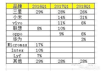 除了華為,還有哪些中國公司在爭霸全球?