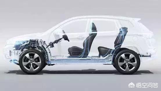 為什麼有人說十萬以內自主品牌的SUV都是破爛?你怎麼看?