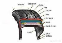 輪胎為什麼會鼓包爆胎?