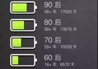 你的生命電量,還剩下幾格?