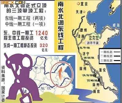 朔天運河:南水北調西線的驚天工程,天方夜譚?還是科學構想