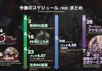 《最終幻想14》國際服未來更新計劃 FF15聯動確定日期