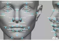 屏幕指紋和3D結構光相比,哪個成本比較高呢?