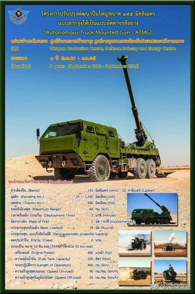 泰國展示新引進的以色列車載火炮系統