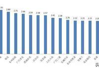 奇瑞汽車庫存深度超兩月!1-2月銷量上漲,難掩壓力