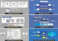 韓國利用區塊鏈技術試運行六個公共項目