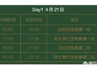 4月21日,世乒賽資格賽具體賽程安排如何,國乒將會有哪些隊員出戰?