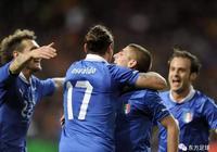 歐洲盃:意大利贏「波」冇難度