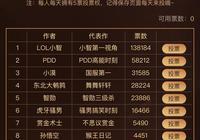 """如何評價""""官方重啟LOL主播投票,小智力壓PDD成""""一哥"""",領先票數近兩倍""""?"""