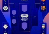 歐冠八強抽籤出爐,曼城VS熱刺英超內戰