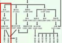 這個國家無恥的自稱是蒙古與羅馬的後代,華夏人民的罪人