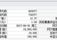 銀都股份、賽隆藥業8月30日申購指南