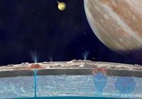 科學家推測外星球存在著生物,食草獸已被發現?