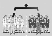 """中國男籃兩支國家隊""""雙隊雙帥""""的做法,你怎麼看?"""