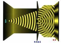 雙縫干涉實驗,揭示了一個無法解釋的詭異現象