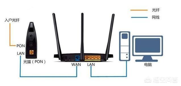 我和鄰居家是同一家寬帶,可他家網絡總是比我們好,路由器也換過,怎麼回事?