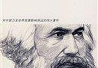 馬克思與資本論