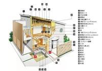 日本房產設計的驚人細節,人性化的房子誰不想買