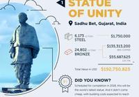 這些雕像價值多少?最貴近2億美元,荊州關公像是自由女神像44倍
