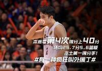丁彥雨航的能力能打NBA嗎?