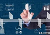 「金融科技3.0」聊一聊那些金融科技領域的區塊鏈場景