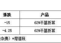 鐵礦石價格最新消息:中國鐵礦石價格指數下降 5月5日鐵礦石市場報價查詢