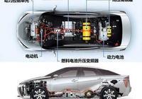對於龐青年的氫汽車能否實現?大家有什麼看法?