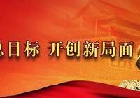 縣委書記唐曉榮主持召開企業幫扶專題協調會