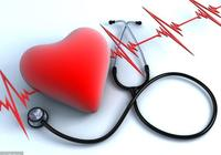 心臟病突發要如何急救?心臟病患者如何自救