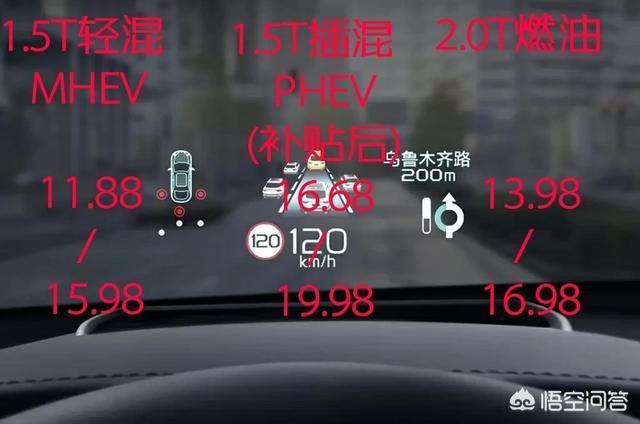 【配HUD抬頭顯示、駕駛員疲勞監測等,吉利星越3月25日首發】\n新車基於CMA平臺打造,轎跑SUV,3月25日首發,將搭載HUD抬頭顯示、駕駛員疲勞監測系統、有自動跟車功能的自適應巡航系統等,動力除238馬力2.0T發動機外,另有1.5T插混和輕混兩套動力系統,2.0T發動機匹配愛信8速自動變速箱。\n這個表現大家覺得吉利會賣多少錢起?