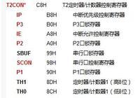 51單片機寄存器功能一覽表
