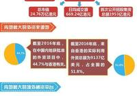 【香江二十年】數說香港:香港之最