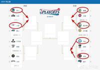 今天三場NBA季後賽結束後,你認為哪隻球隊有可能進入下一輪?