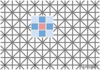 超越標準 GNN !DeepMind、谷歌提出圖匹配網絡|  ICML最新論文
