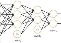 淺談卷積神經網絡及matlab實現