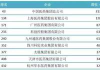 2017年中國企業500強:9家藥企上榜