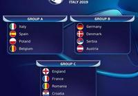 歐青賽科普:這項歐洲青年賽事盛宴,將有哪些新星角逐冠軍?