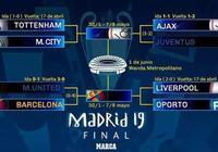 歐冠覆盤 | 巴薩賈府晉級,曼聯尤文淘汰