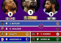 NBA:球星去哪?今夏的聯盟註定重新洗牌!