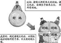漢朝推行的推恩令和附益之法之間有什麼聯繫