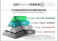 日本F4星環保標準是什麼?三分鐘讓你全明白!