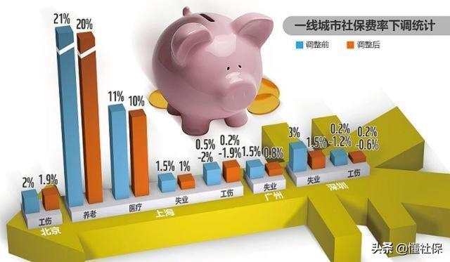 企業交社保15年和個人交社保15年,退休金待遇有差距嗎?
